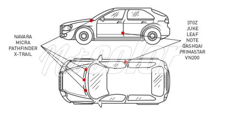 Stylo Retouche Nissan Code Couleur Et Kit De Retouche Peinture