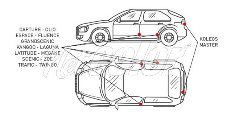 Stylo Retouche Renault Code Couleur Et Kit De Retouche Peinture