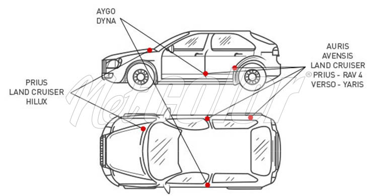 Stylo Retouche Toyota Code Couleur Et Kit De Retouche Peinture