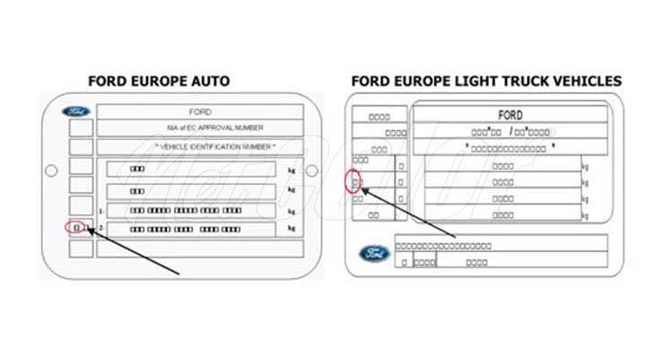 Stylo Retouche Ford Code Couleur Et Kit De Retouche Peinture Carrosserie